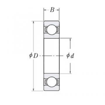 RHP LJ1.5/8 deep groove ball bearings