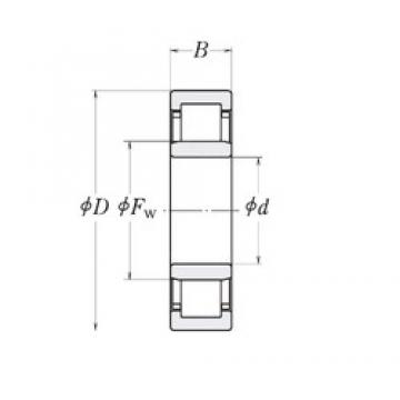 RHP LLRJ1.3/8 cylindrical roller bearings